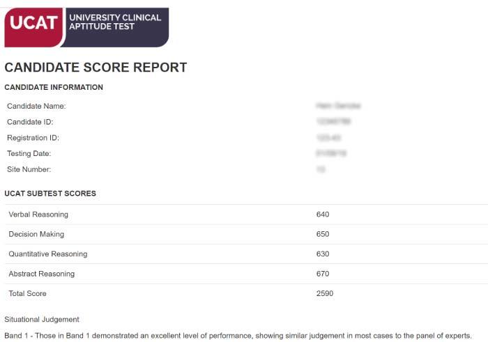 UCAT-Results-Report